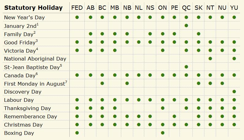 paid public/statutory holidays Canada